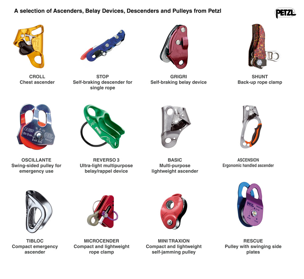 Petzl Devices, 107 kb