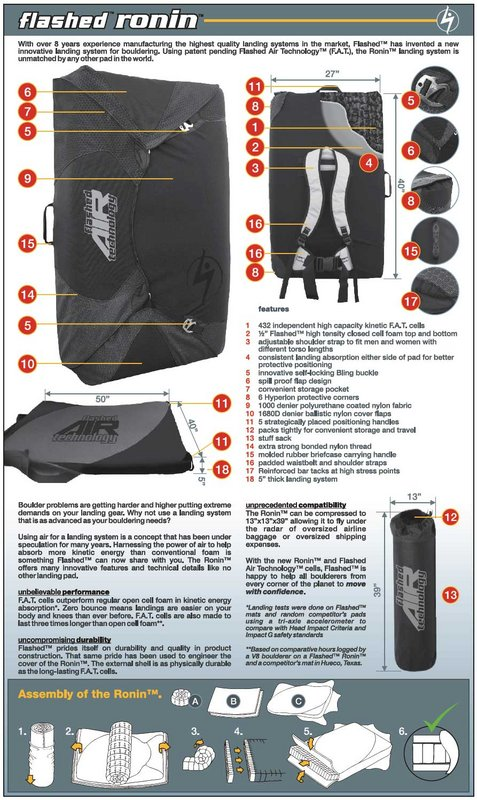 Ronin Air Pad Instructions, 106 kb