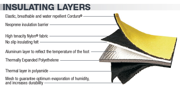 Insulating Layers, 86 kb