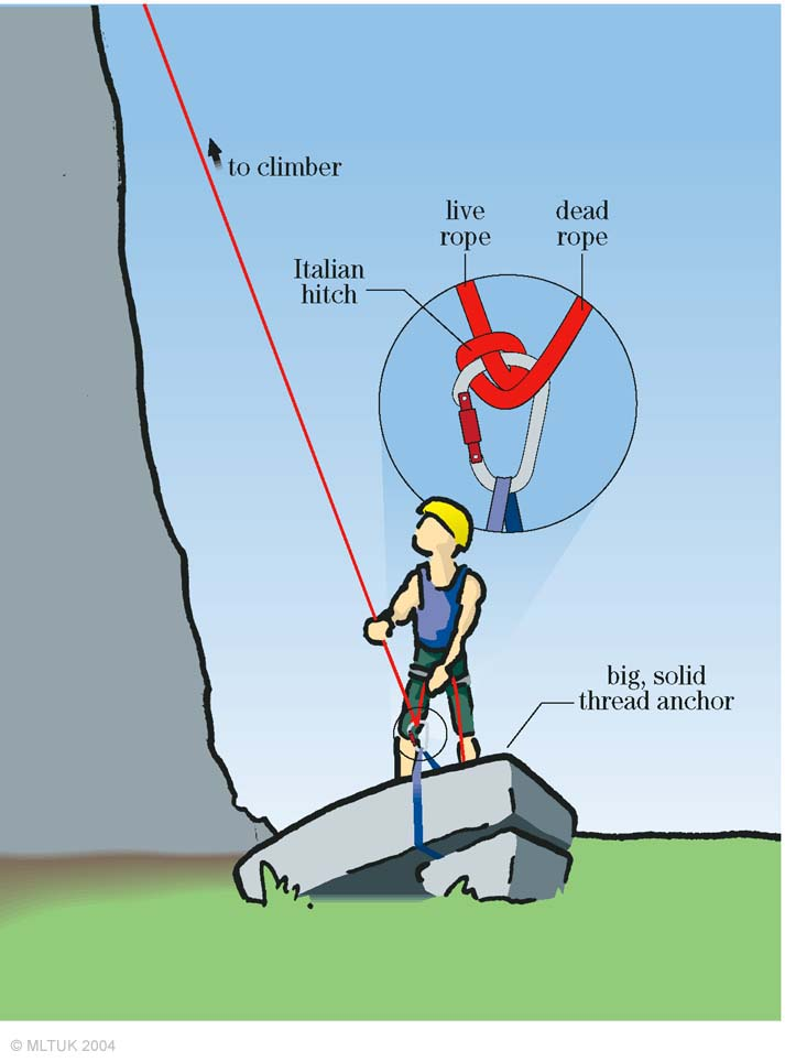 Belaying Directly, 45 kb