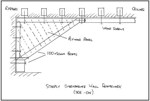 How to build an overhanging wall - diagram, 19 kb