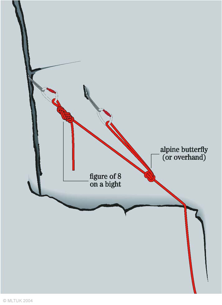Fixed Abseil Diagram 2, 37 kb