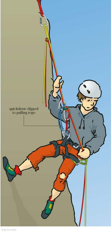Retrievable Abseil, 40 kb