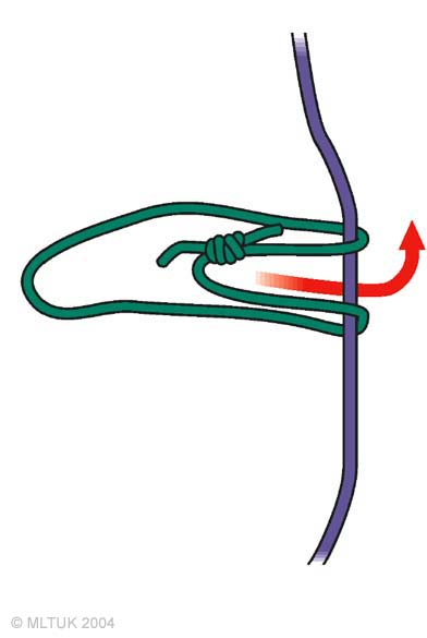 The ordinary prusik knot 1, 14 kb