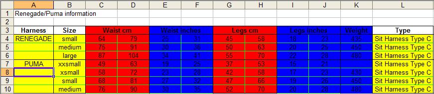 DMM Puma Size Chart, 191 kb