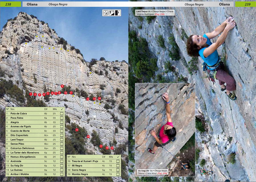 Catalunya: Lleida Climbs Sample Page, 199 kb