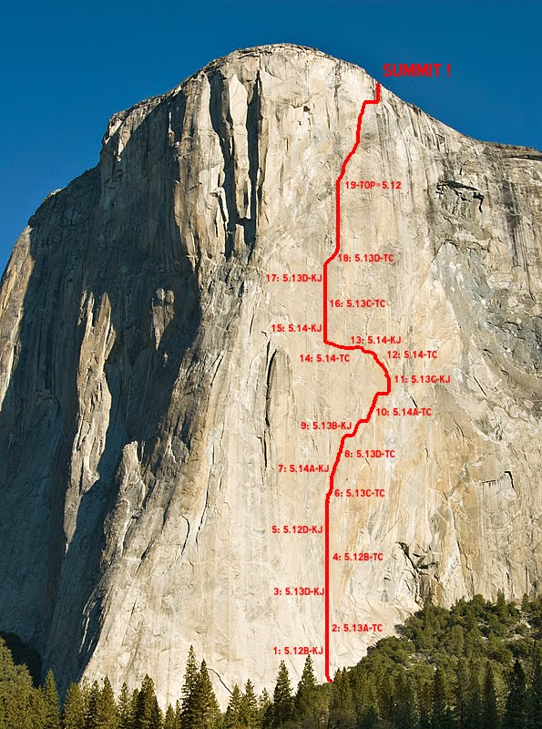 The Dawn wall/Mescalito project, 127 kb