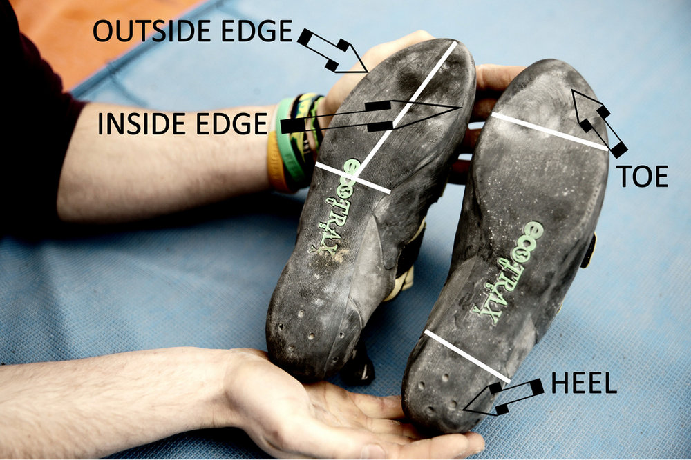 The key areas of a climbing shoe, 154 kb