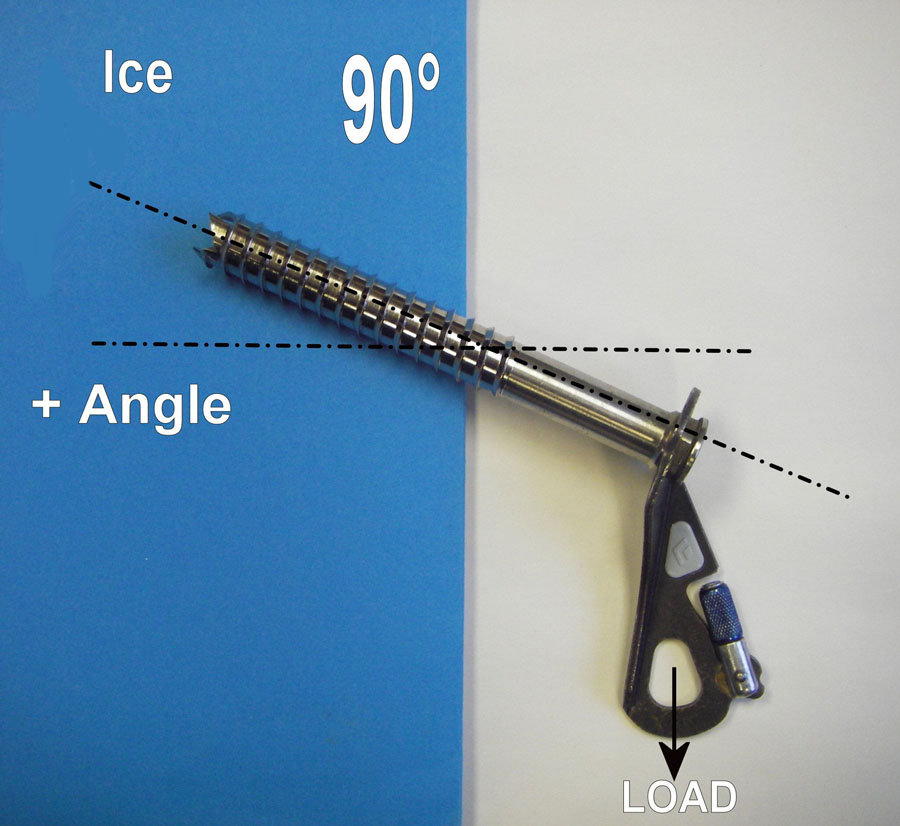 Ice screw placed at a positive angle., 108 kb