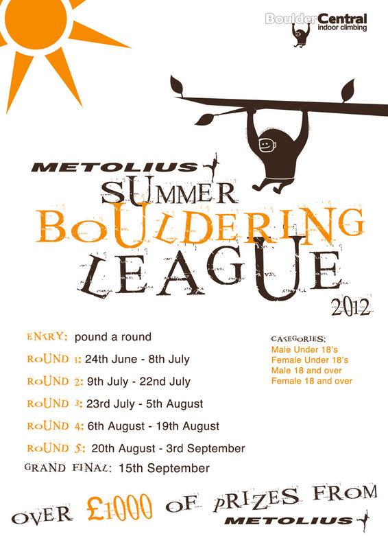 Metolius Bouldering League at Boulder Central, 111 kb