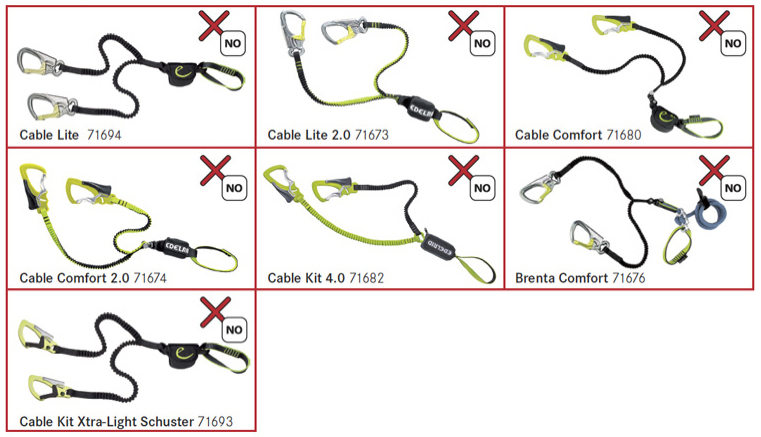 Edelrid Via Ferrata Set Recall Aug 2012, 184 kb