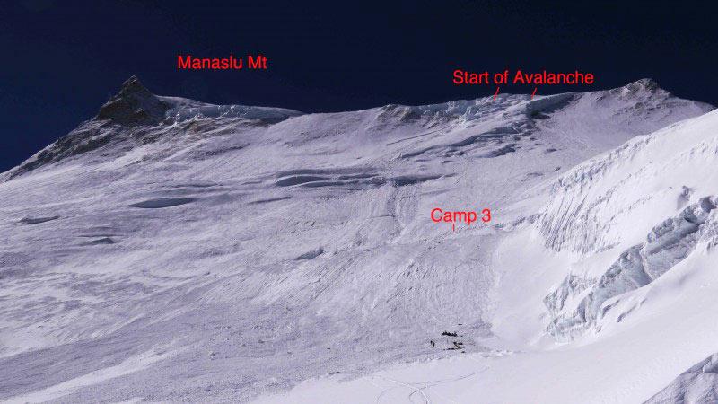 Manaslu avalanche diagram, 70 kb