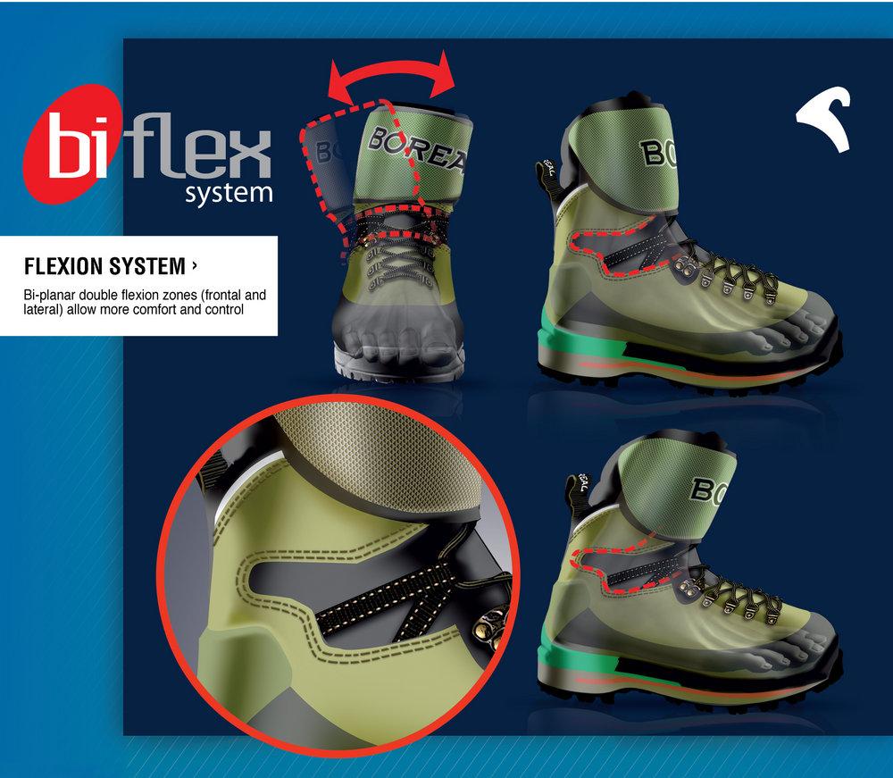 Flexion System, 175 kb