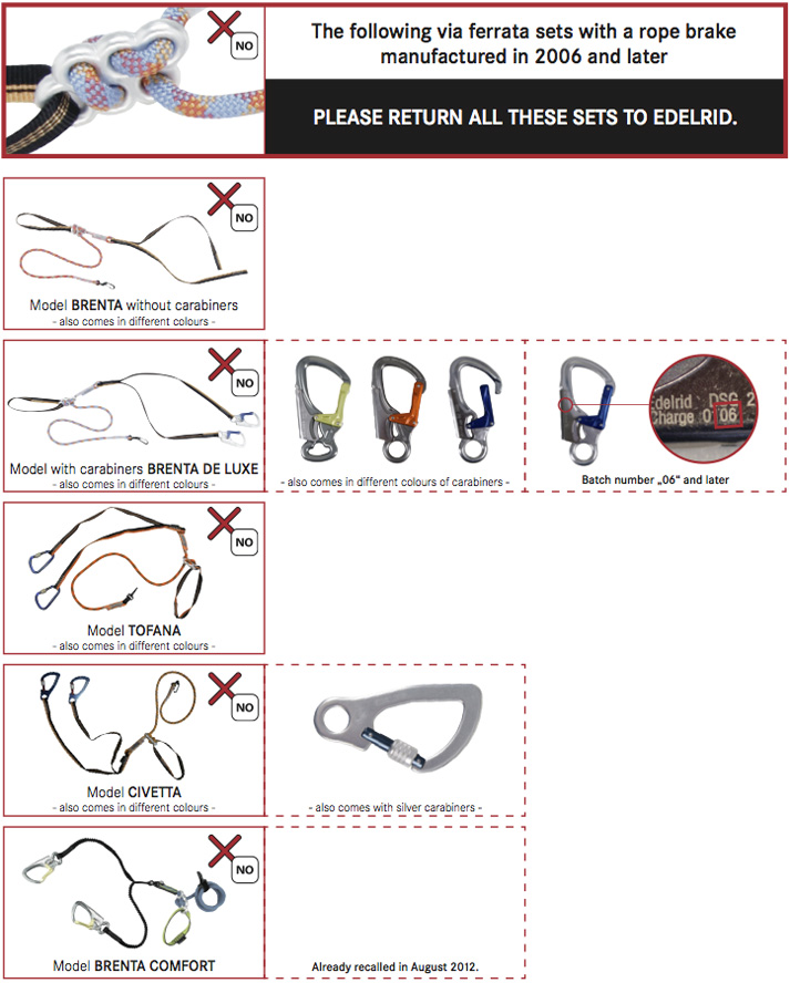 Precautionary Recall of EDELRID via ferrata sets with a rope brake #1, 169 kb