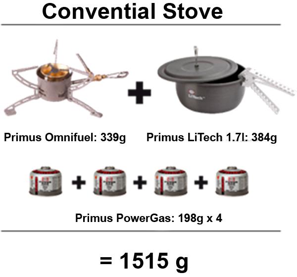 Primus Eta Total Weight Concept � Conventional, 79 kb