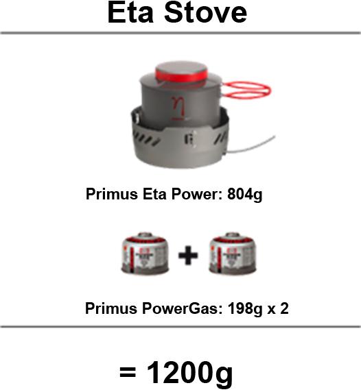 Primus Eta Total Weight Concept � Eta Power, 50 kb