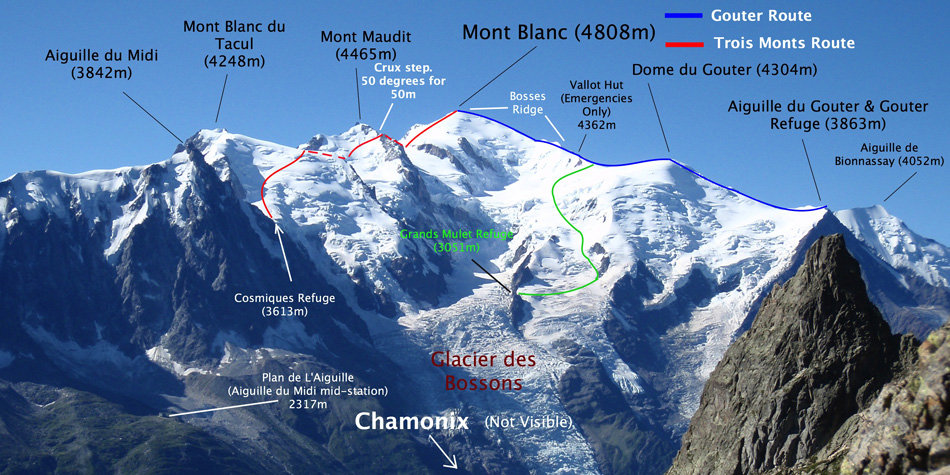 Overview photo. The Grand Mulets is shown in green for historical reference (the route of the first ascent of Mont Blanc), 171 kb