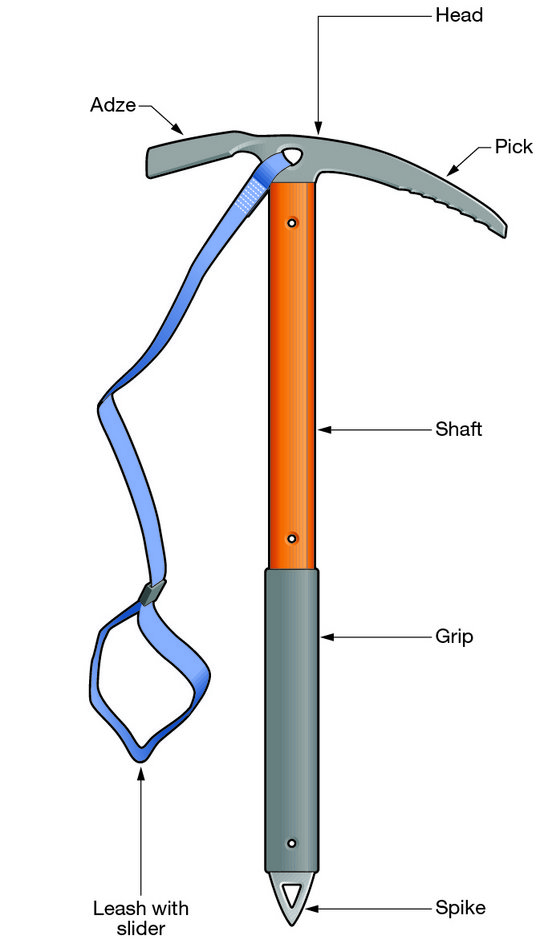 Ice axe anatomy, 75 kb