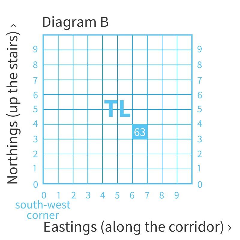 Diagram B, 91 kb