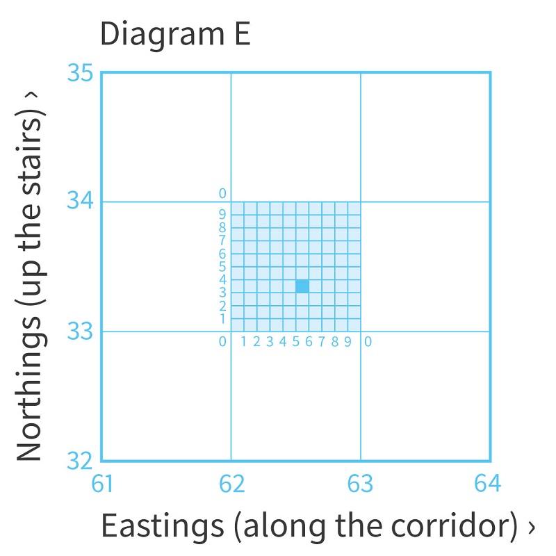 Diagram E, 71 kb