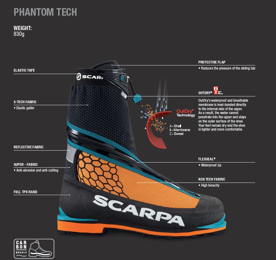 Scarpa Phantom Tech, 93 kb