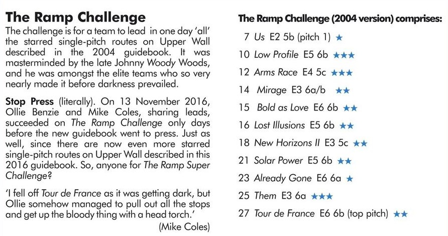 Ramp Challenge, 130 kb
